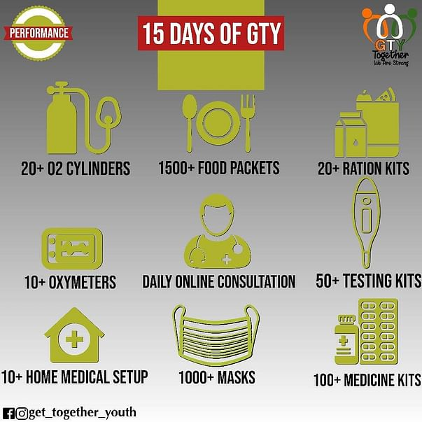 Get Together Youth (15 days activity)