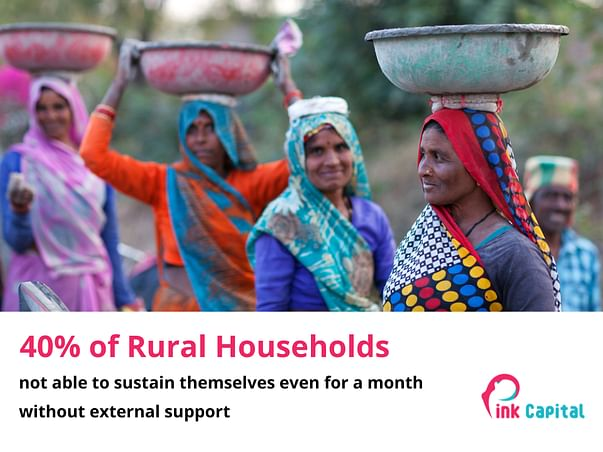 Project Nirog: Lifeline for Rural India