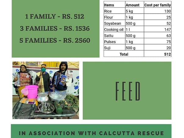Donate to Feed | In Memory of Satyam Jha