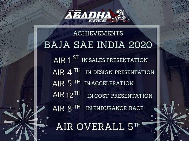 Help our team participate in BAJA SAE INDIA 2022