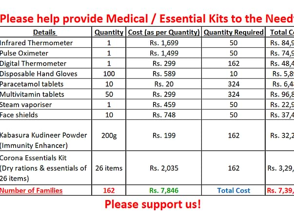 Please help poor Tribal families during this COVID Crisis !