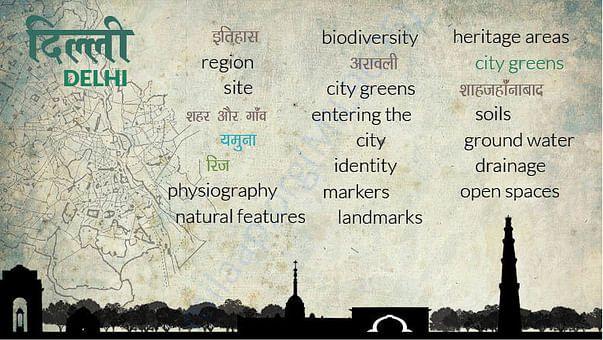 Nature in the City, Delhi