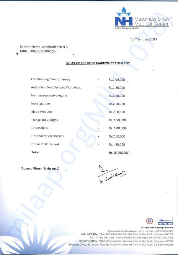 Break up of funds