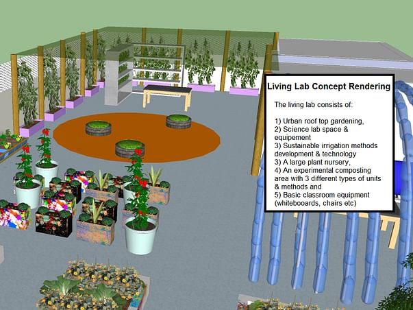 Help us build LivingLab learning spaces!