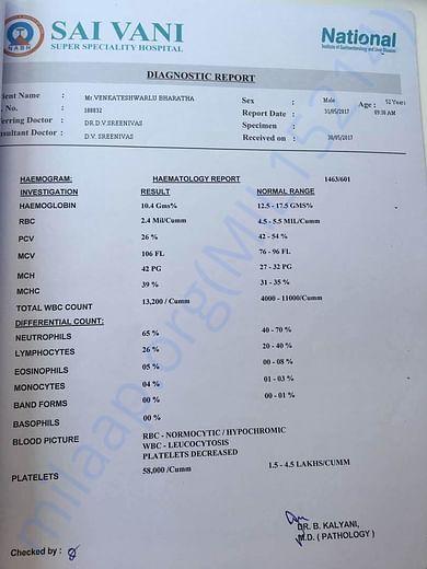 Haematology Report