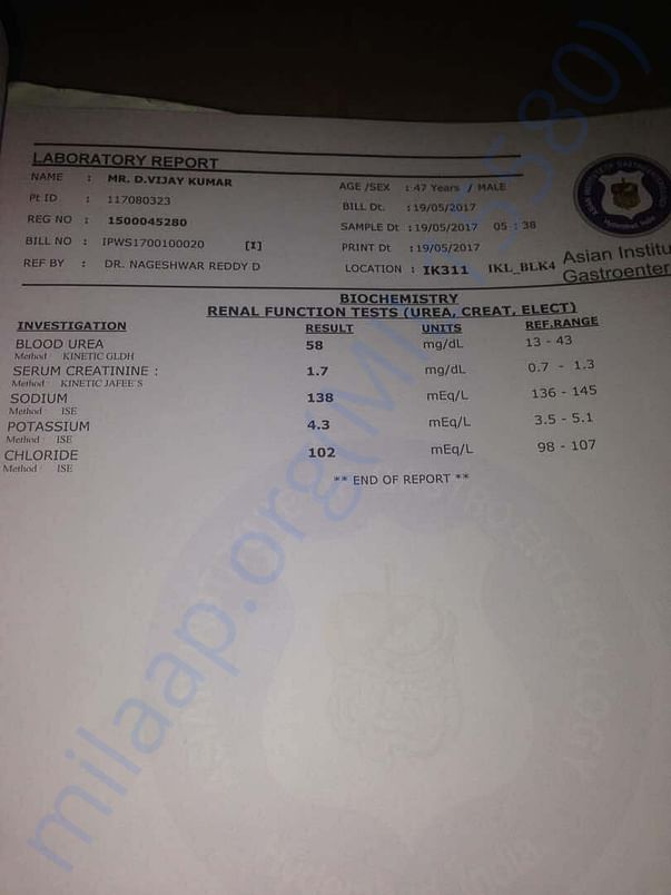 Blood test reports