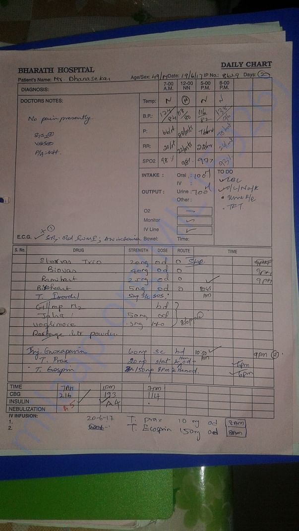 Admission sheet.treatment detls