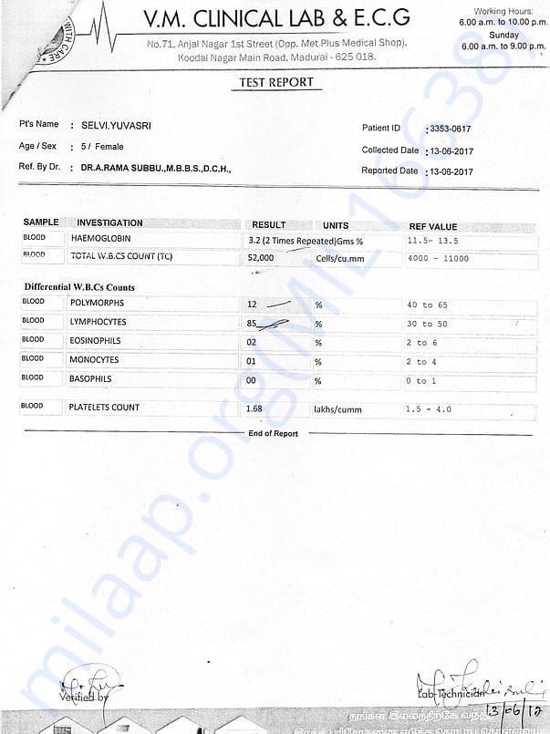 Blood Test done at Madurai