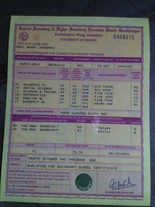 10th pass certificate