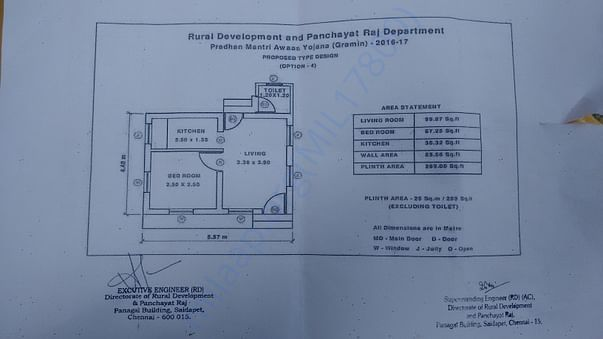 Government approved plan for the houses
