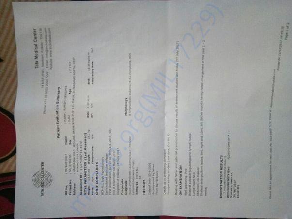 Hospital Prescriptions and Reports4
