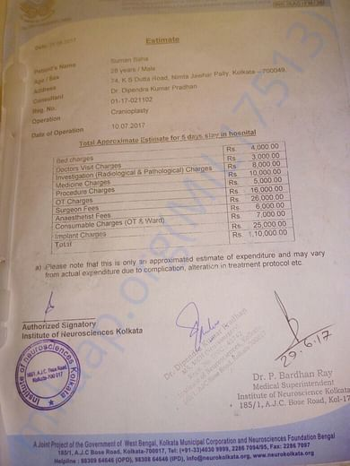Estimated Amount of operation given from Institute of Neuroscience Kol