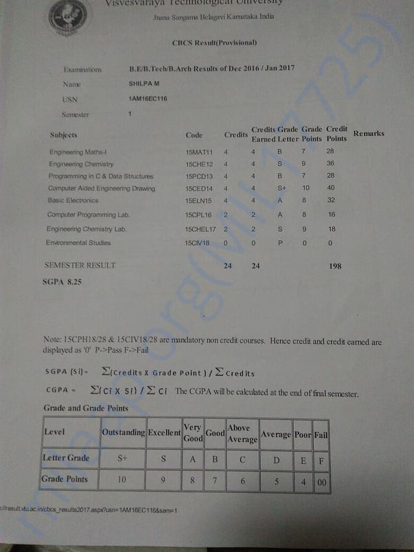 1st semester Result: S.G.P.A 8.25